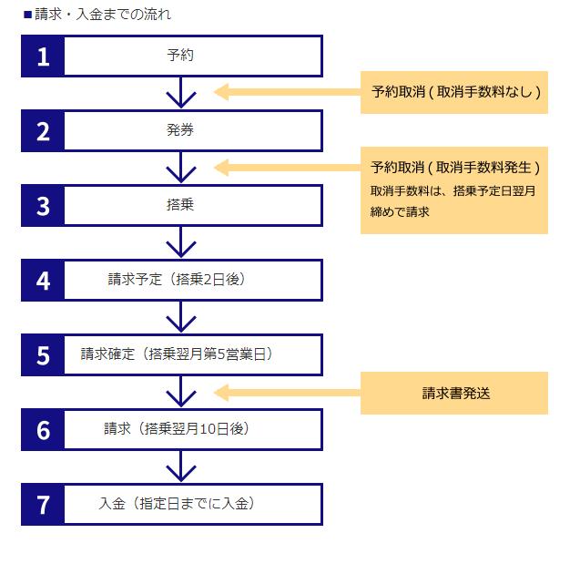 レンタルショッピングカートASP|厳選!おすすめ8サービス比較