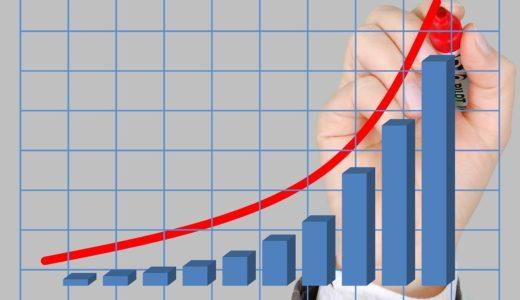 動画広告の市場規模・推移・予測・課題について解説!