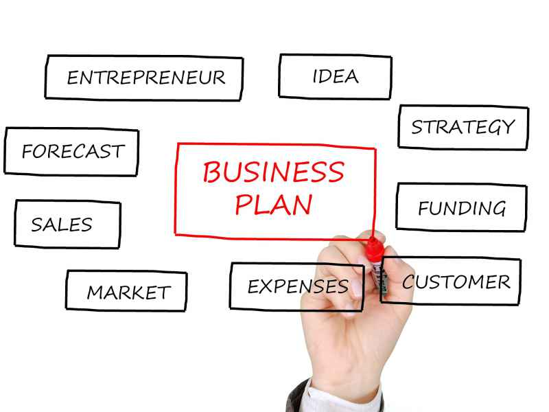 新規事業部に配属されてしまったあなたへ。手堅い事業企画 3つの法則。