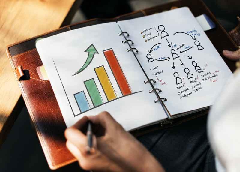 成果をあげる「マーケティング」!勝つための「9つのステップ」とは?